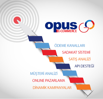 OPUS E-COMMERCE
